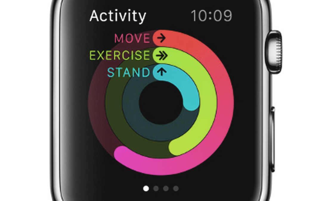 Wearables: Do they Work in Getting Us Moving?