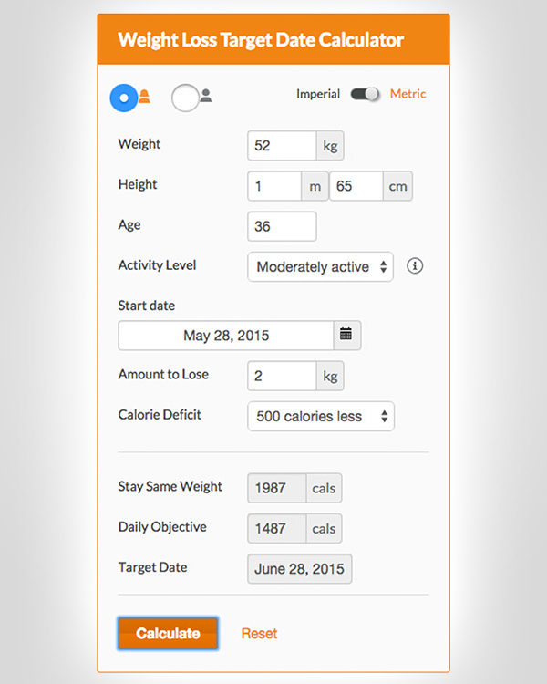Calculator: How Long to Lose Weight