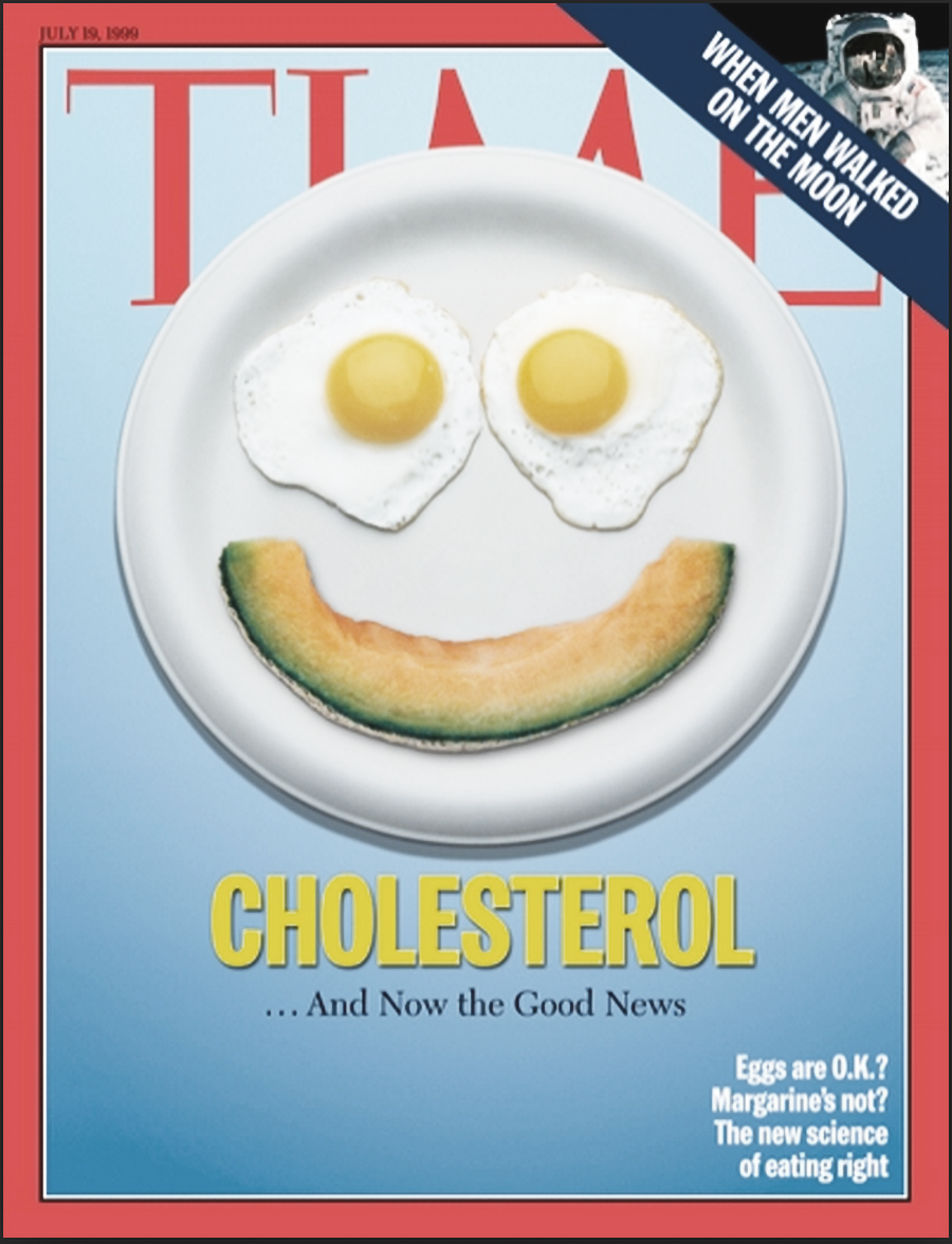 New Research: Fat, Cholesterol & High Blood Pressure